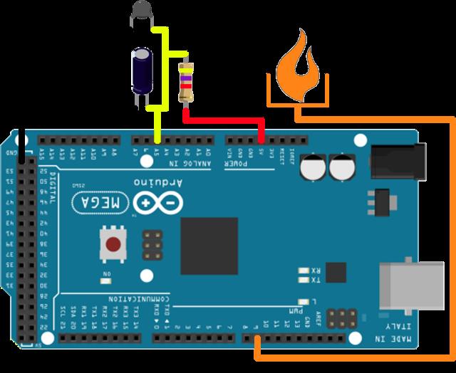 OZEKI - Oz Temperature Controller example