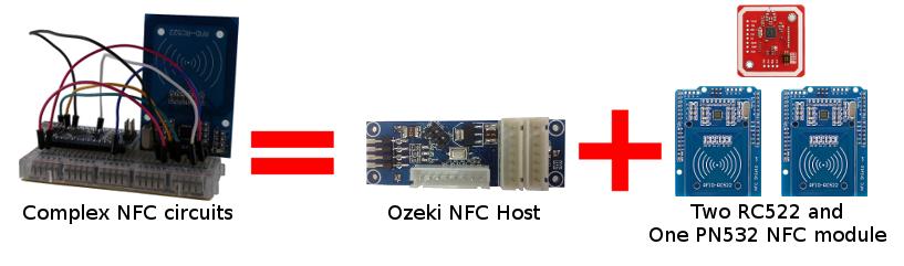 OZEKI - Ozeki NFC Host