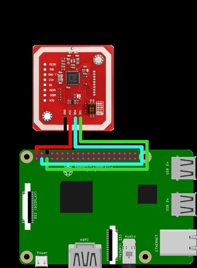 OZEKI - NFC Reader Raspberry PI
