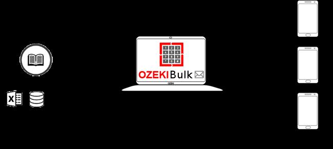 OZEKI Bulk Messenger 10.1.15